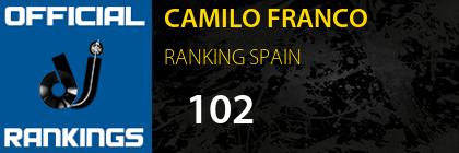 CAMILO FRANCO RANKING SPAIN