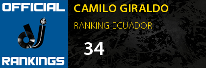 CAMILO GIRALDO RANKING ECUADOR