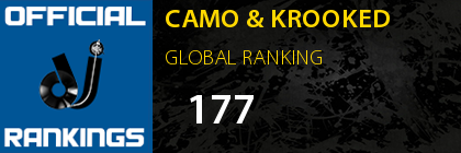 CAMO & KROOKED GLOBAL RANKING