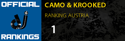CAMO & KROOKED RANKING AUSTRIA