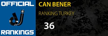 CAN BENER RANKING TURKEY