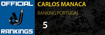 CARLOS MANACA RANKING PORTUGAL
