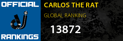 CARLOS THE RAT GLOBAL RANKING