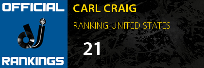 CARL CRAIG RANKING UNITED STATES