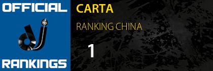 CARTA RANKING CHINA