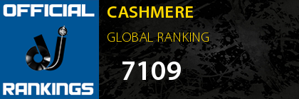 CASHMERE GLOBAL RANKING