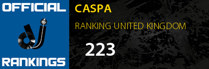 CASPA RANKING UNITED KINGDOM