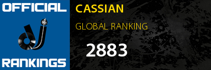 CASSIAN GLOBAL RANKING