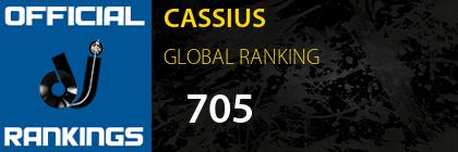 CASSIUS GLOBAL RANKING