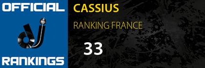 CASSIUS RANKING FRANCE
