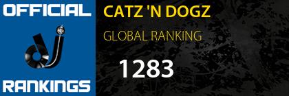 CATZ 'N DOGZ GLOBAL RANKING