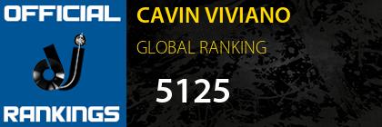CAVIN VIVIANO GLOBAL RANKING