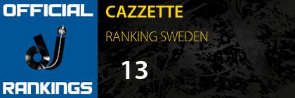 CAZZETTE RANKING SWEDEN