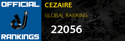 CEZAIRE GLOBAL RANKING