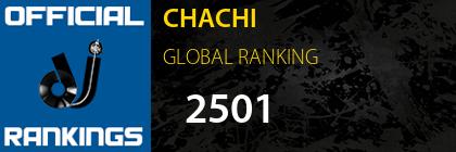 CHACHI GLOBAL RANKING