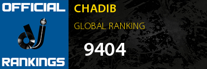CHADIB GLOBAL RANKING