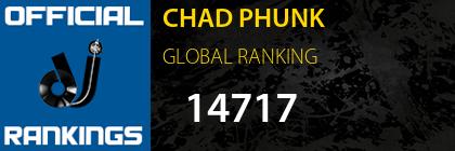CHAD PHUNK GLOBAL RANKING