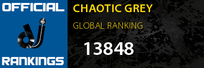 CHAOTIC GREY GLOBAL RANKING
