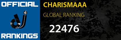 CHARISMAAA GLOBAL RANKING