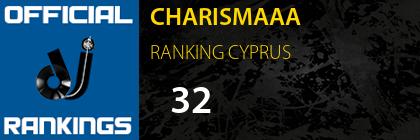 CHARISMAAA RANKING CYPRUS