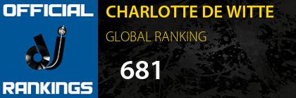 CHARLOTTE DE WITTE GLOBAL RANKING