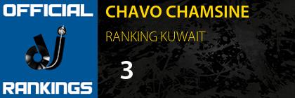 CHAVO CHAMSINE RANKING KUWAIT