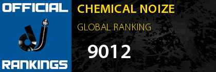 CHEMICAL NOIZE GLOBAL RANKING
