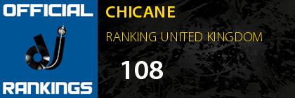 CHICANE RANKING UNITED KINGDOM