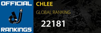 CHLEE GLOBAL RANKING