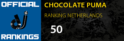 CHOCOLATE PUMA RANKING NETHERLANDS