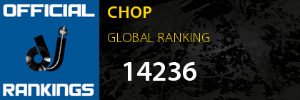 CHOP GLOBAL RANKING