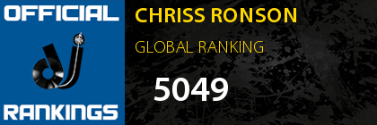 CHRISS RONSON GLOBAL RANKING