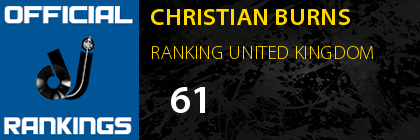 CHRISTIAN BURNS RANKING UNITED KINGDOM