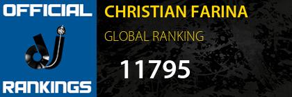 CHRISTIAN FARINA GLOBAL RANKING