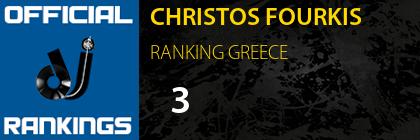 CHRISTOS FOURKIS RANKING GREECE