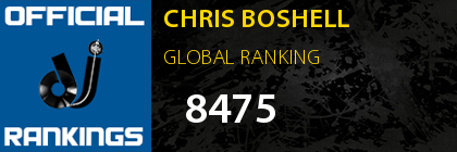 CHRIS BOSHELL GLOBAL RANKING