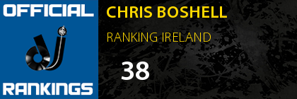 CHRIS BOSHELL RANKING IRELAND