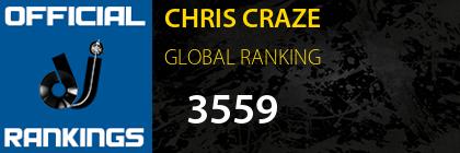 CHRIS CRAZE GLOBAL RANKING