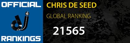 CHRIS DE SEED GLOBAL RANKING