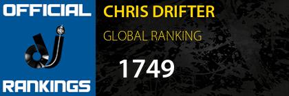 CHRIS DRIFTER GLOBAL RANKING