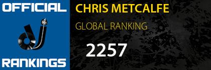 CHRIS METCALFE GLOBAL RANKING