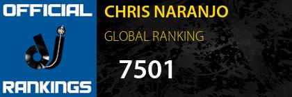 CHRIS NARANJO GLOBAL RANKING