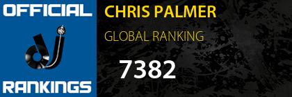CHRIS PALMER GLOBAL RANKING