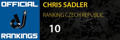 CHRIS SADLER RANKING CZECH REPUBLIC