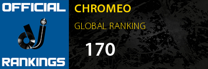 CHROMEO GLOBAL RANKING