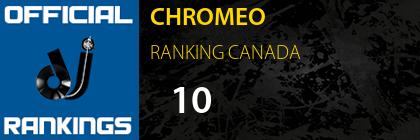 CHROMEO RANKING CANADA