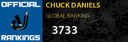 CHUCK DANIELS GLOBAL RANKING