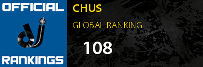 CHUS GLOBAL RANKING