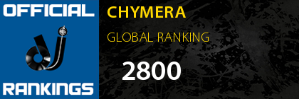 CHYMERA GLOBAL RANKING