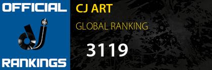 CJ ART GLOBAL RANKING